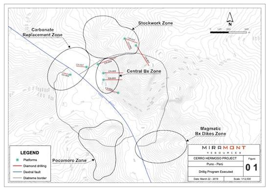 Cerro Hermoso Project